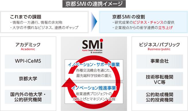 smi_image